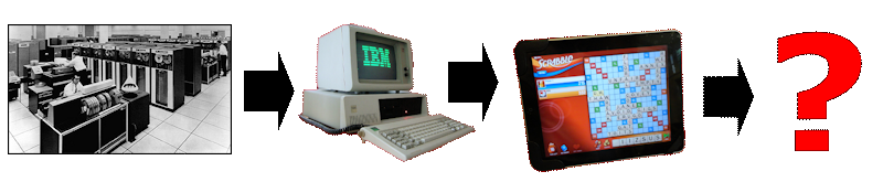 A (very) short history of computing